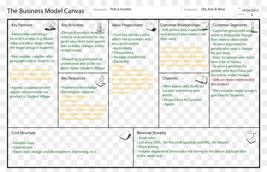 Canevas De Modele Daffaires Plan Daffaires Modele Daffaires Png Canevas De Modele Daffaires Plan Daffaires Modele Daffaires Transparentes Png Gratuit